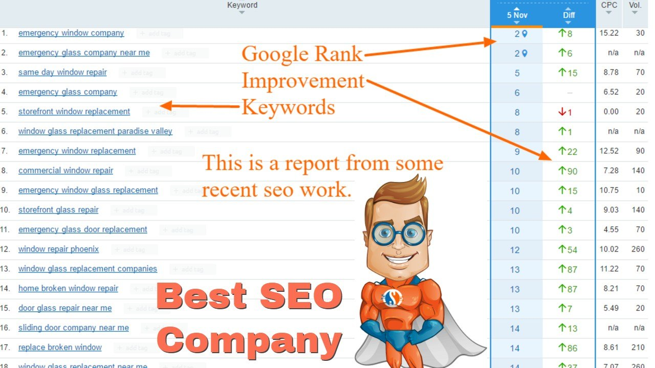 Off page local seo blueprint and tips super seo consulting off page local seo blueprint and tips super seo consulting webdesign and search engine optimization malvernweather Images