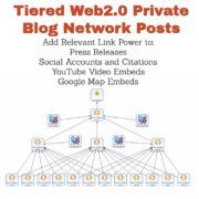 web2.0 private blog network creation